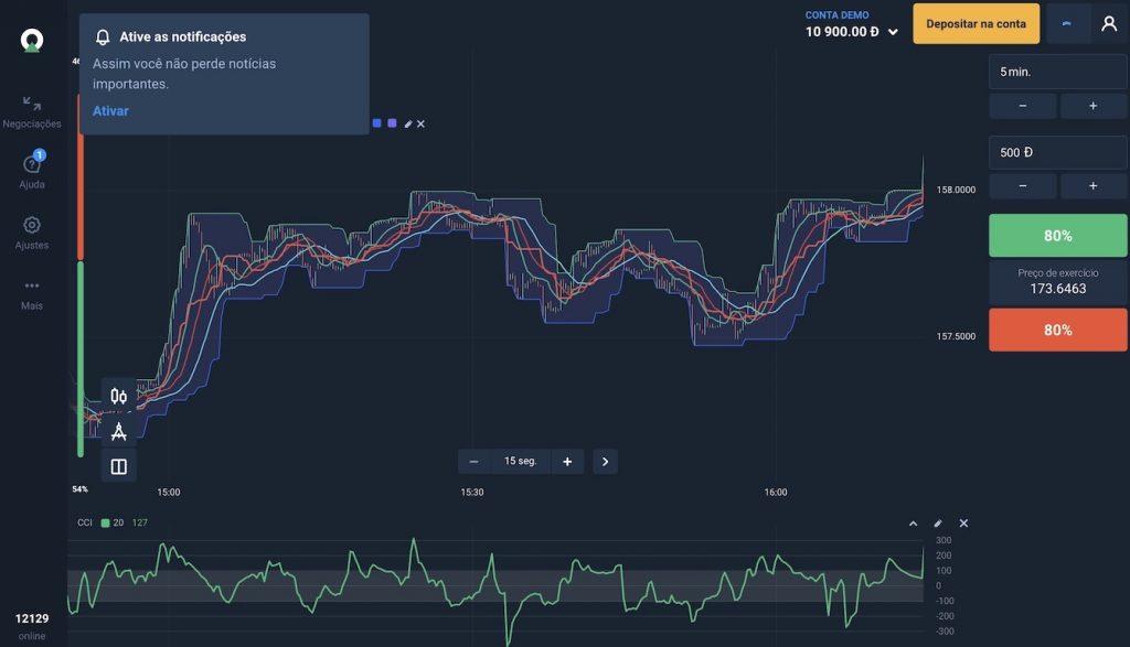 A interface do usuário da plataforma Olymp Trade