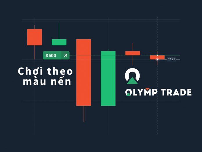 Hướng dẫn chơi Fixed Time Trade trên Olymp Trade theo mà