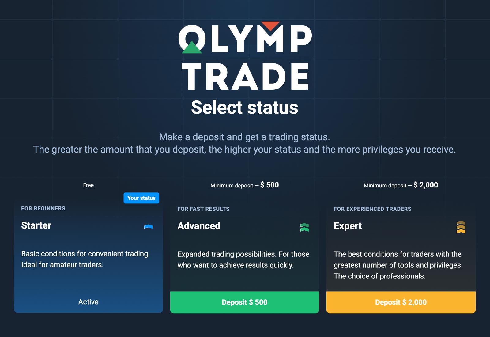 Bagaimana Cara Menjadi Vip Di Olymp Trade Naikkan Status Akun Anda Dengan 2 Cara Di Olymp Trade Diperbarui 2021