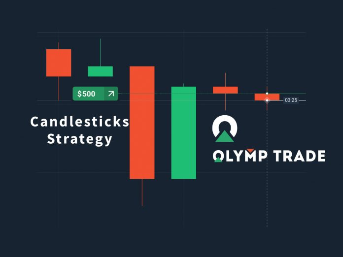 Trading strategy by candlestick color in Olymp Trade