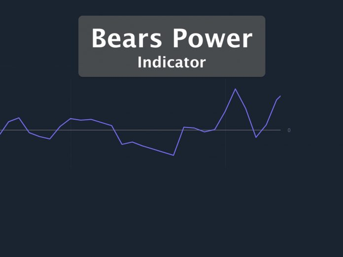 Bears Power indicator Define and Using Guide