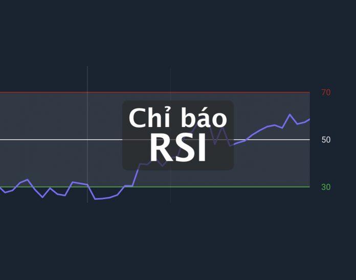 Chỉ báo RSI - Chỉ báo cơ bản dạng Oscillator đo dao động cho trader