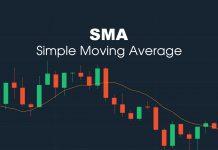 Hướng dẫn Chỉ báo SMA - Chỉ báo cơ bản cho nhà đầu tư mới vào nghề