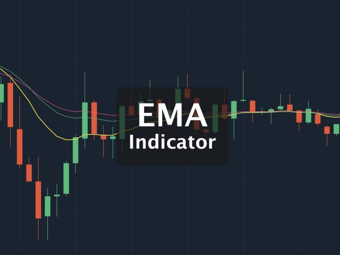 Exponential Moving Average (EMA) Indicator Define and how to use