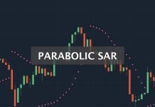 Parabolic SAR indicator Define and How to use