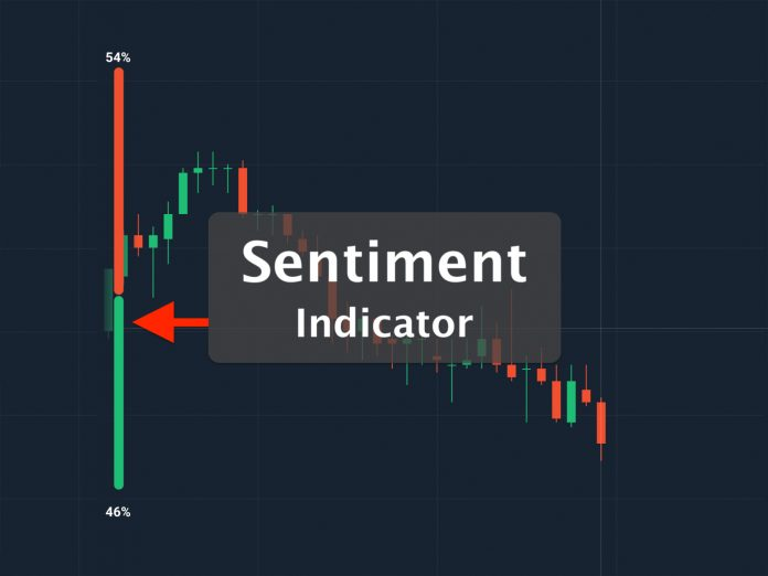 Sentiment indicator is a majority indicator, showing the trend of the market is more buying or more selling