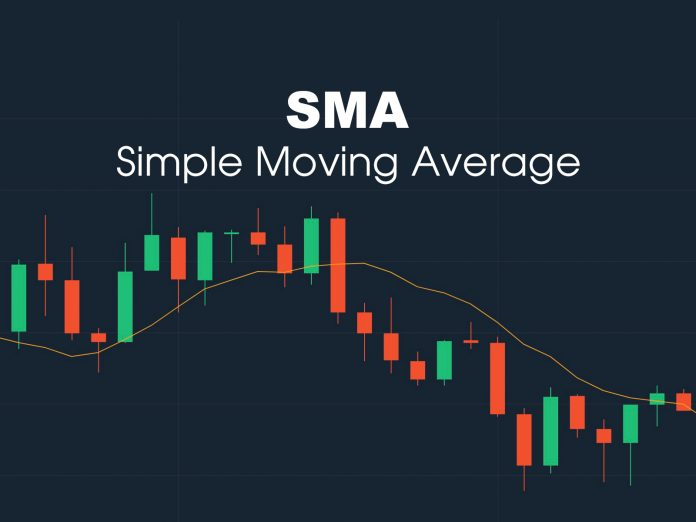 Simple Moving Average (SMA) definition and how to use it