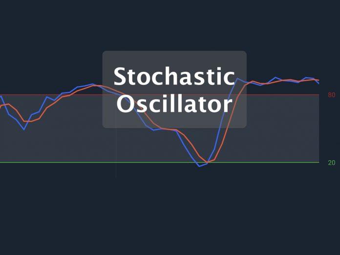 Chỉ báo dao động Stochastic