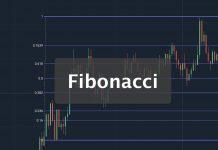 Chỉ báo Fibonacci thoái lui Fibonacci Retracement