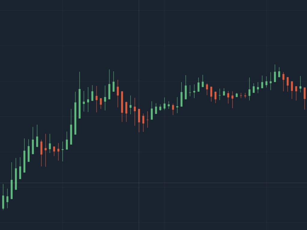 Heiken Ashi candle chart in Trading Technical Analysis