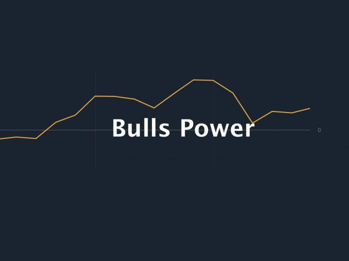 Hướng dẫn sử dụng chỉ báo Bulls Power