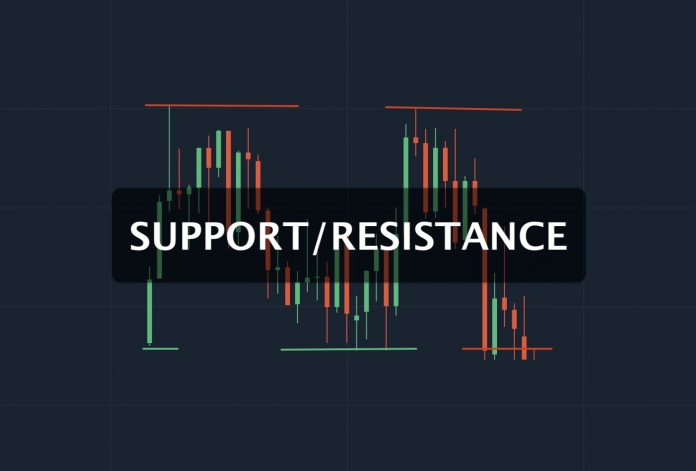 Support and Resistance difination and how to use it