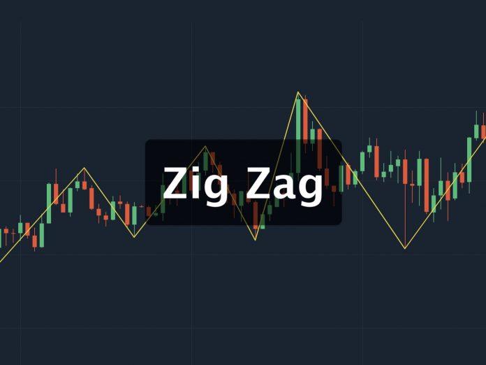 Zig Zag Indicator in trading analysis