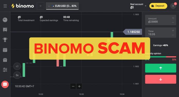 Binomo SCAM