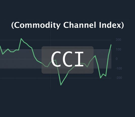 CCI oscillator aka Commondity Channel Index Definition and Uses