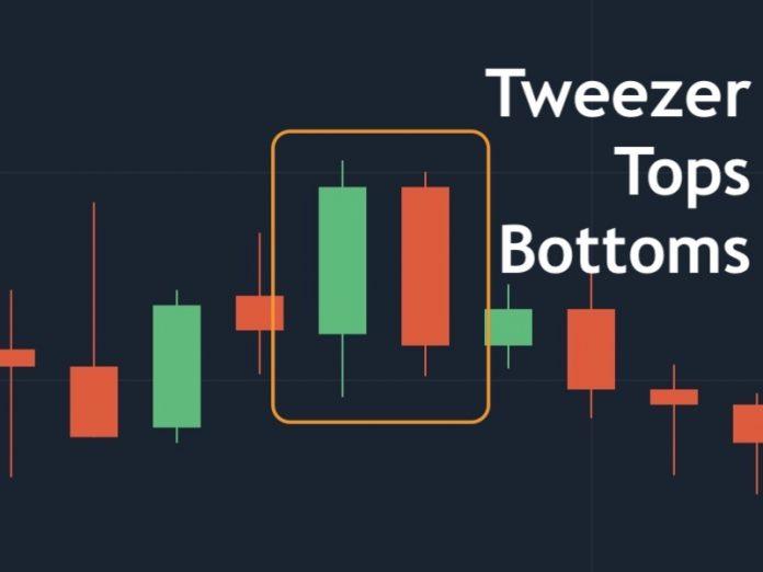 Hướng dẫn Mô hình nến Tweezer Tops and Bottoms