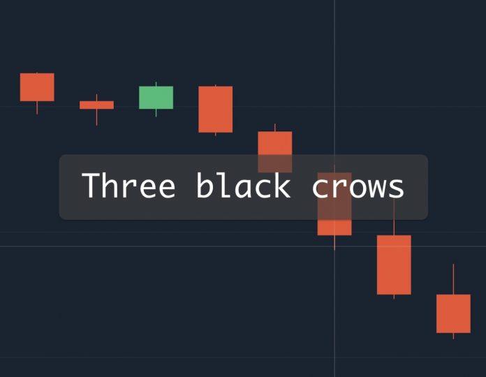 Hướng dẫn sử dụng mô hình nến Ba con quạ đen(Three black crows candlestick pattern)