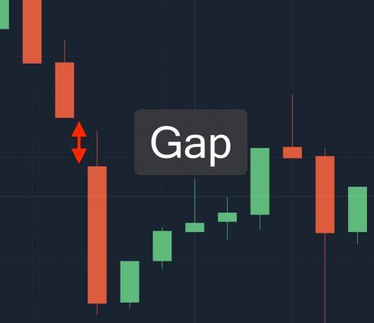 Mô hình nến Gap trong giao dịch nến Nhật. Hướng dẫn sử dụng.