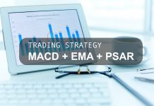 Basic Trading Strategy - Combining MACD, EMA, and PSAR