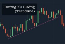 Chỉ báo Trendline Đường Xu Hướng là gì - Cách sử dụng chỉ báo Trendline