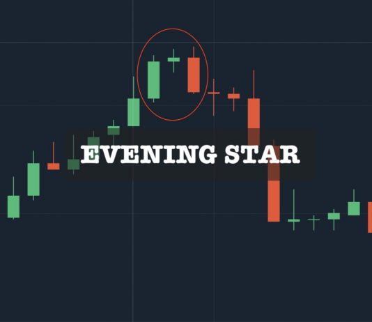 What is Evening Star candlestick pattern