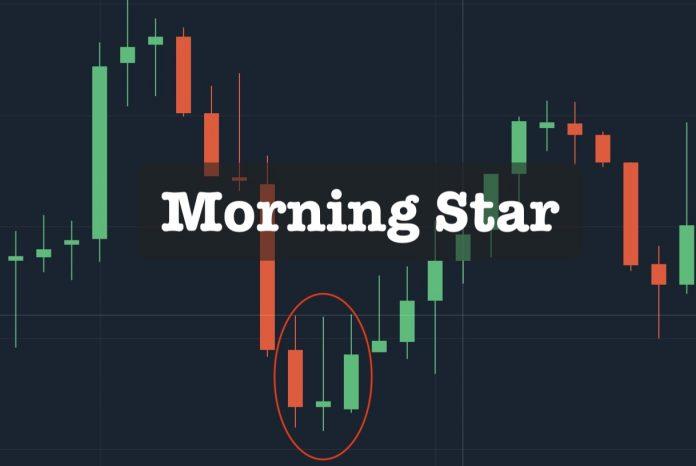 Mô hình Morning Star trong phân tích kỹ thuật khi giao dịch Olymp Trade