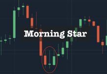 Morning Star candlestick pattern definition and use