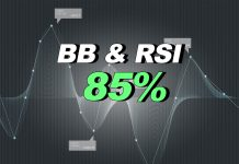 Relative Strength Index (RSI) inside Bollinger Bands - Trading Strategy