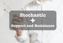 Stochastic Oscillator combine with Support and Resistance Indicator