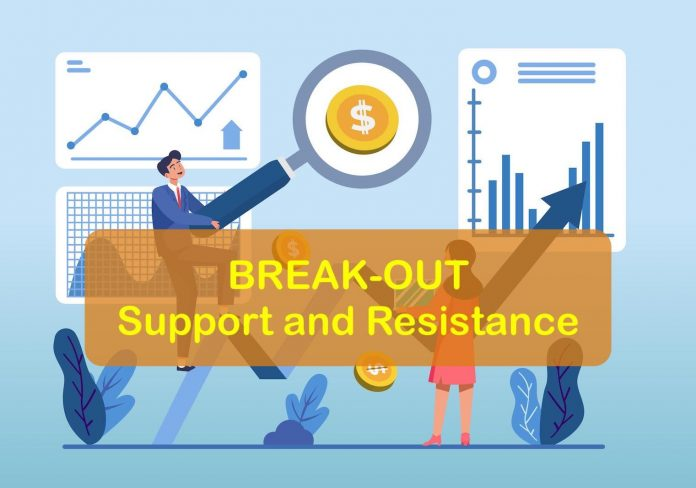 Break-Out Support and Resistance Entry Position on Fixed Time Trade