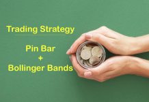 Combine Pin Bar with Bollinger Bands - Trading Strategy