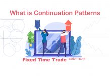 What is Continuation Pattern
