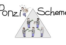 What is the Ponzi Scheme, how it fraud people in Fixed Time Trade