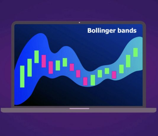 Inversion Bollinger – A Unique Indicator on Olymp Trade